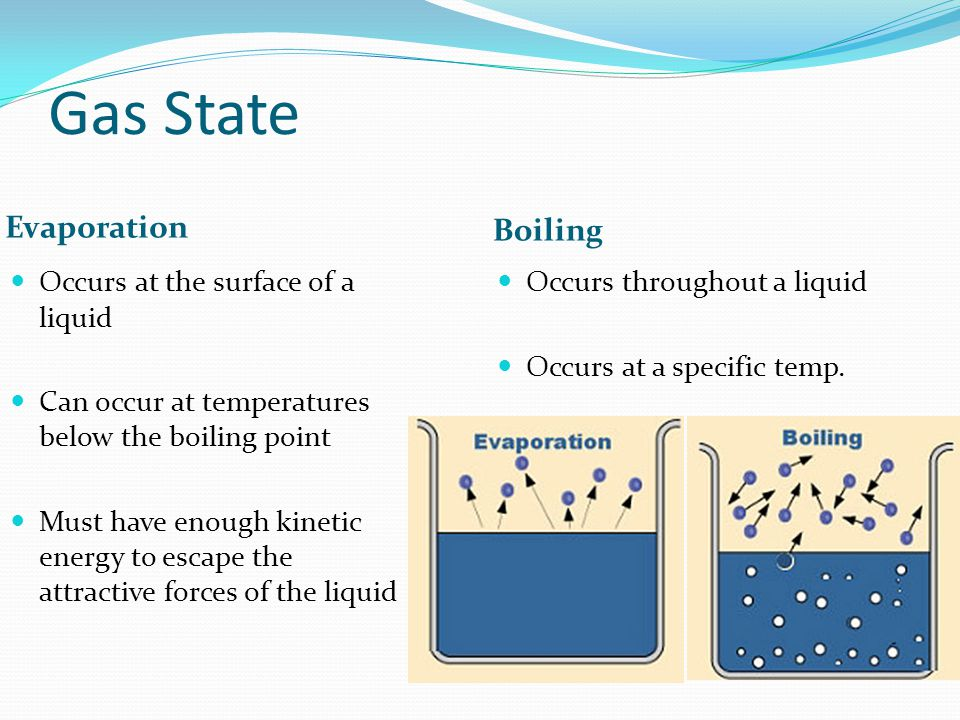 Gas State Evaporation Boiling Occurs at the surface of a liquid
