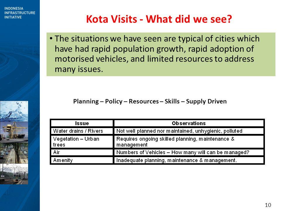 Kota Visits - What did we see