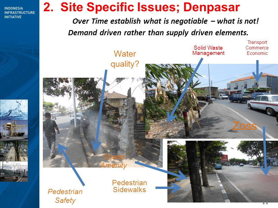 2. Site Specific Issues; Denpasar