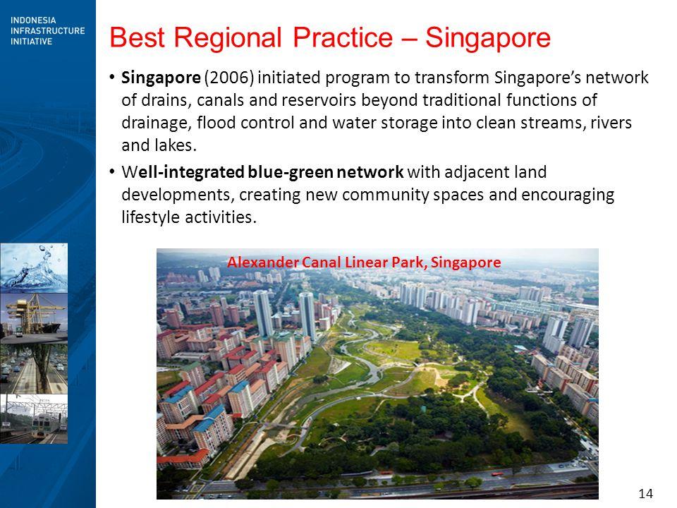 Alexander Canal Linear Park, Singapore