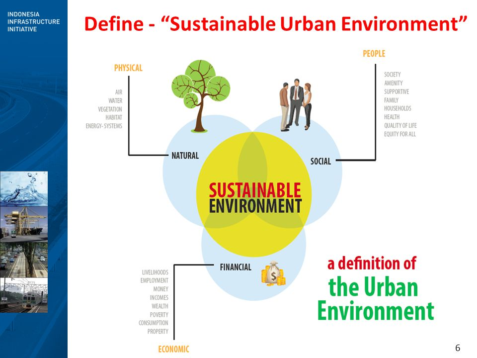 Define - Sustainable Urban Environment