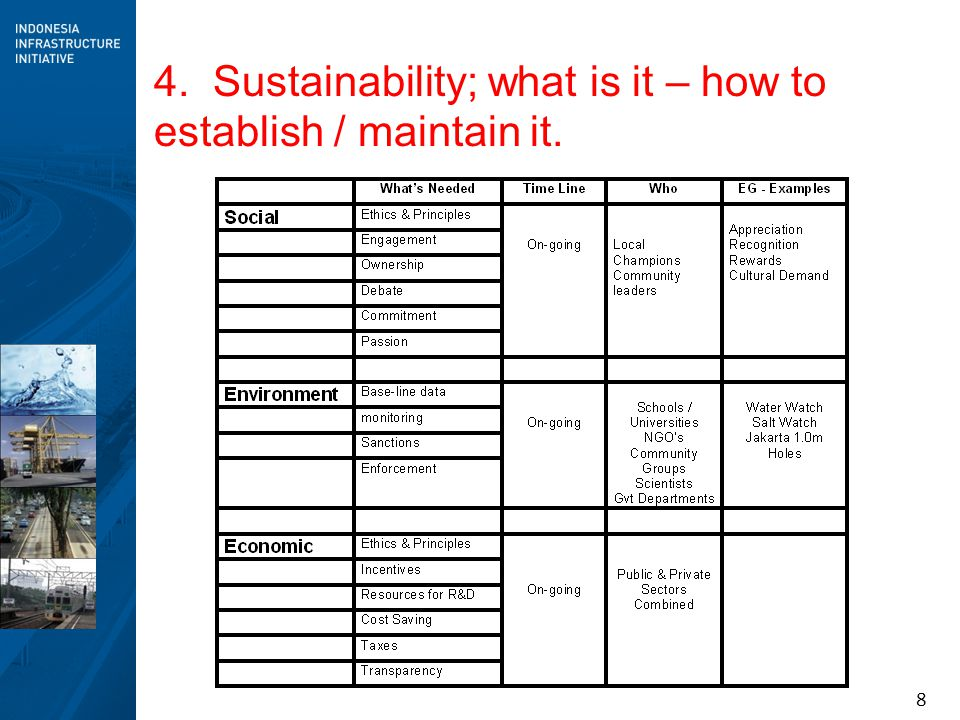 4. Sustainability; what is it – how to establish / maintain it.