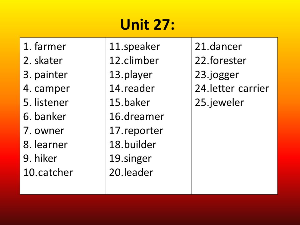 Unit 27: farmer skater painter camper listener banker owner learner