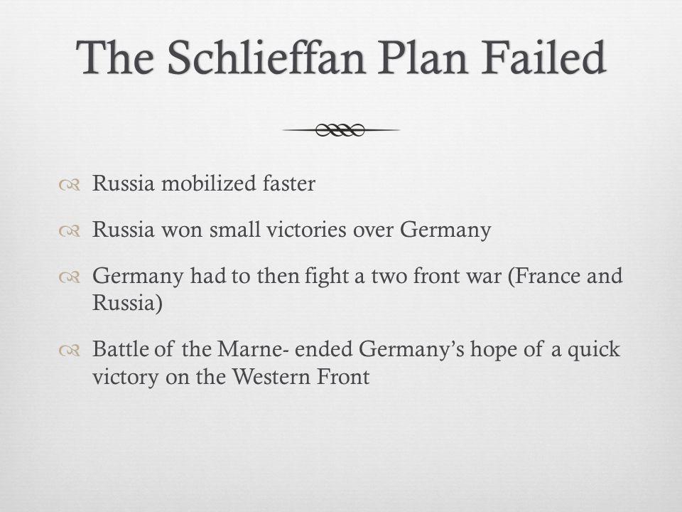 The Schlieffan Plan Failed