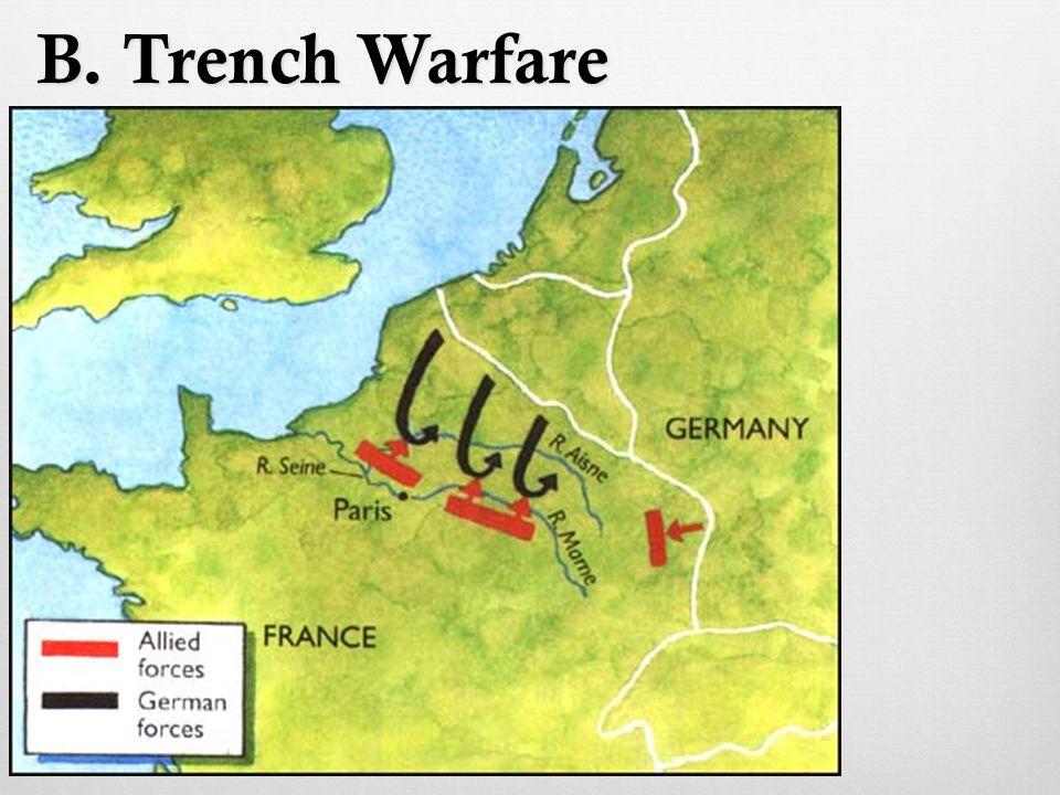 B. Trench Warfare