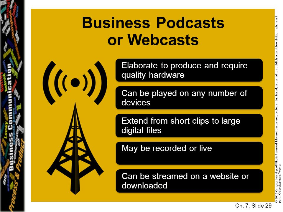 Business Podcasts or Webcasts