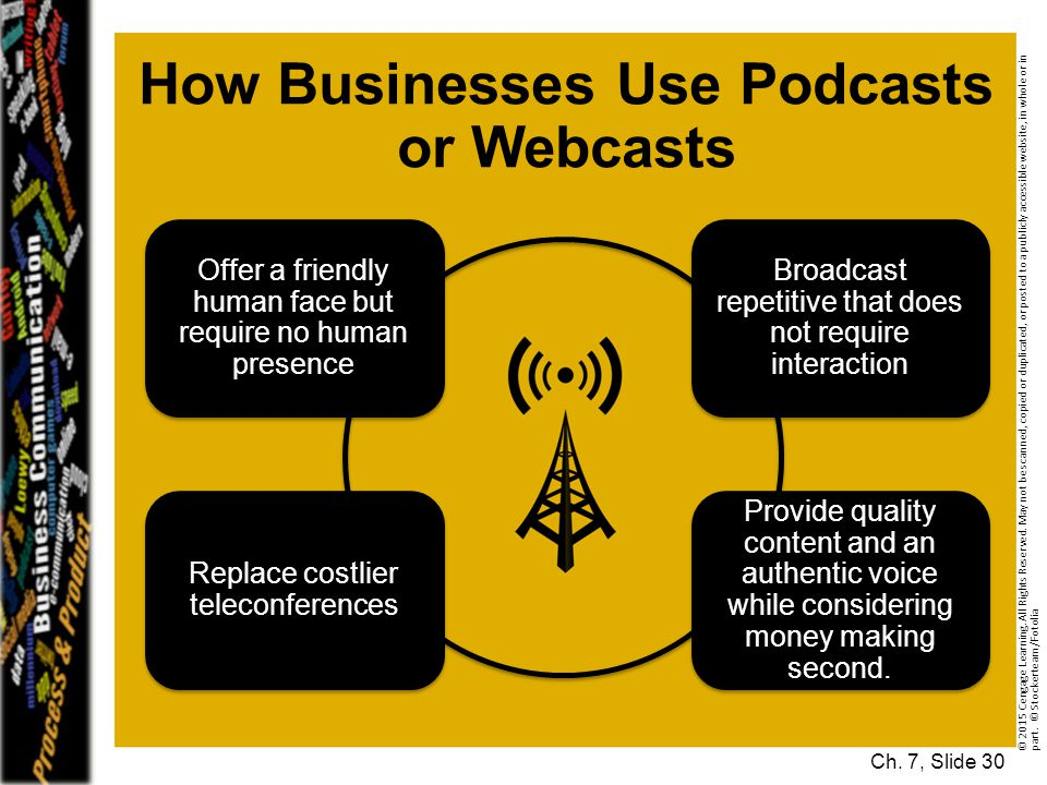 How Businesses Use Podcasts or Webcasts