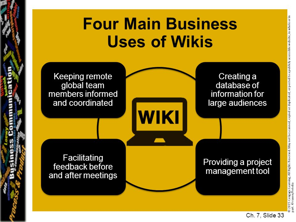 Four Main Business Uses of Wikis