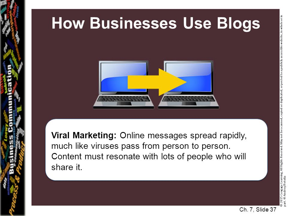 How Businesses Use Blogs