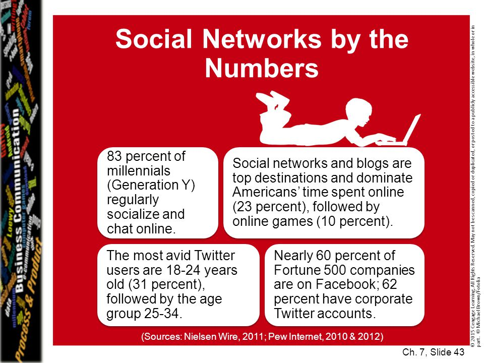 Social Networks by the Numbers
