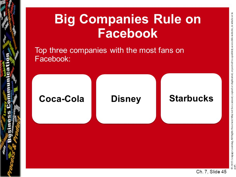 Big Companies Rule on Facebook