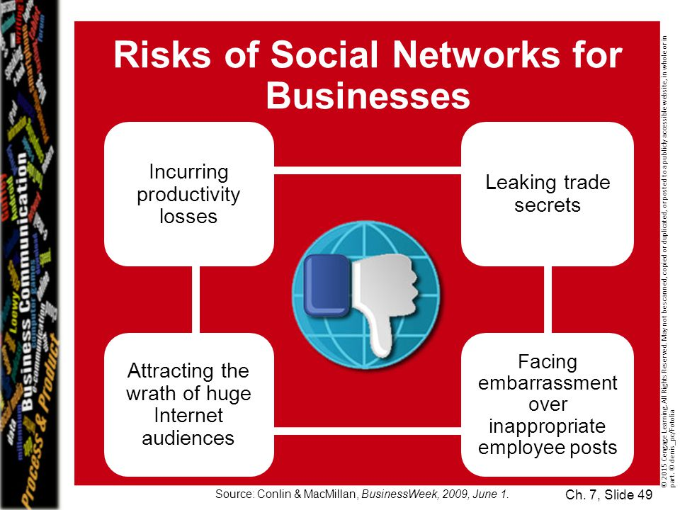 Risks of Social Networks for Businesses