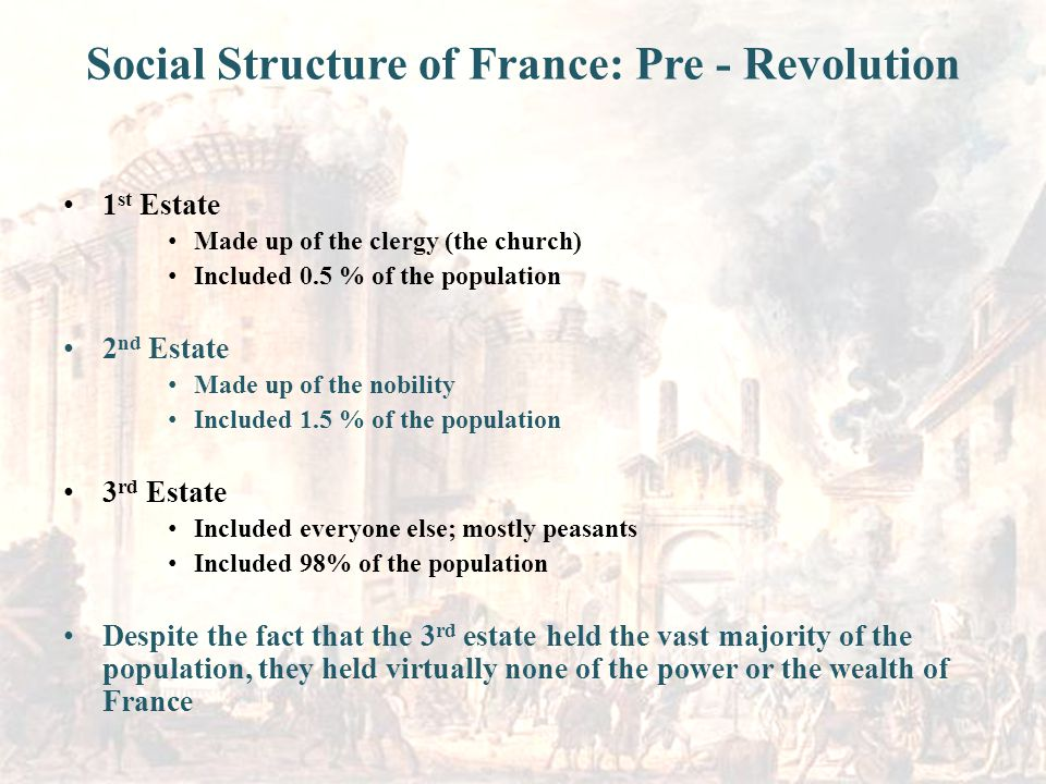 Social Structure of France: Pre - Revolution