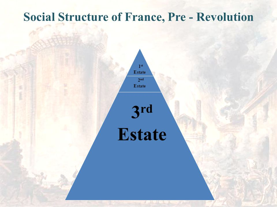 Social Structure of France, Pre - Revolution
