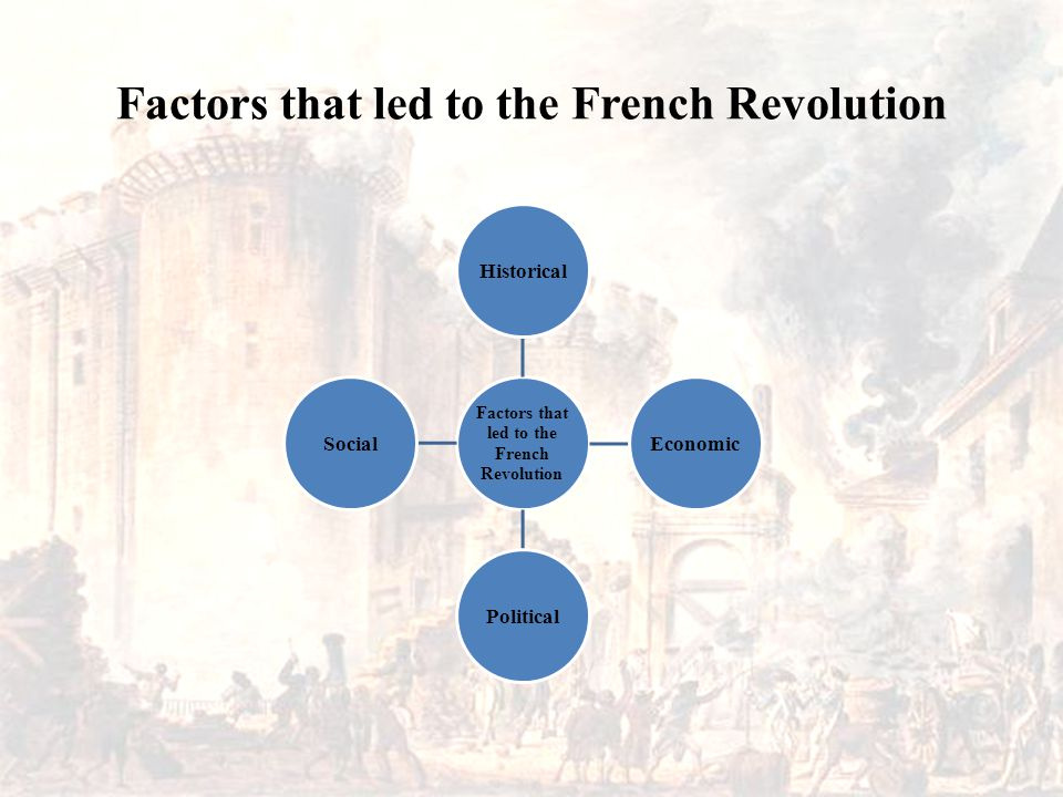 Factors that led to the French Revolution