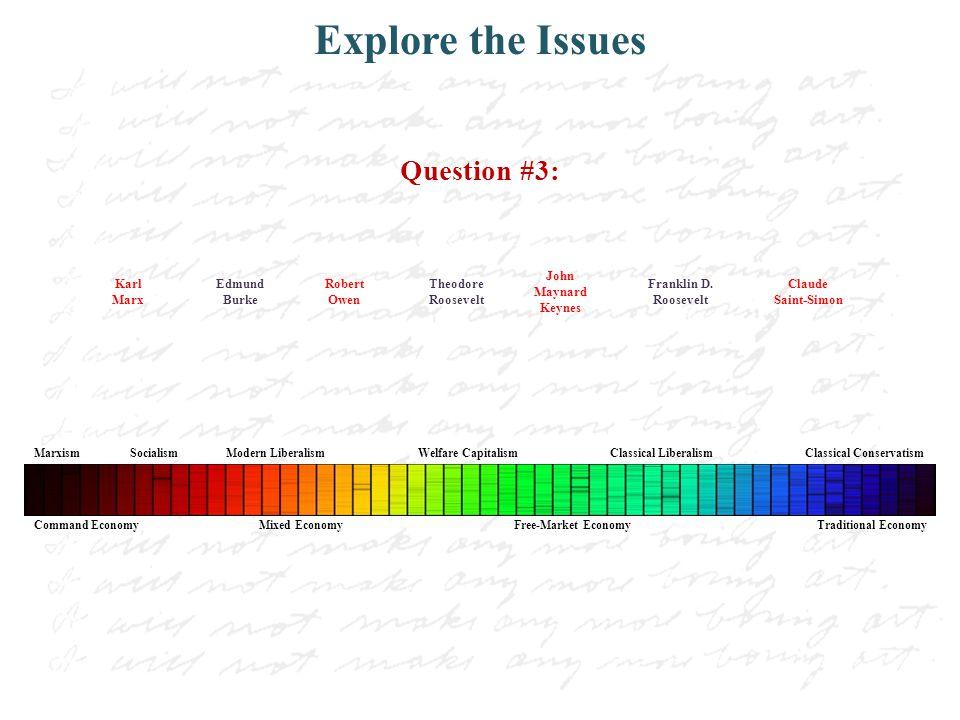 Explore the Issues Question #3: Left Right John Maynard Keynes