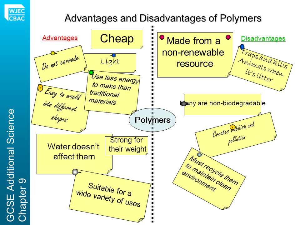 Advantages and Disadvantages of Polymers