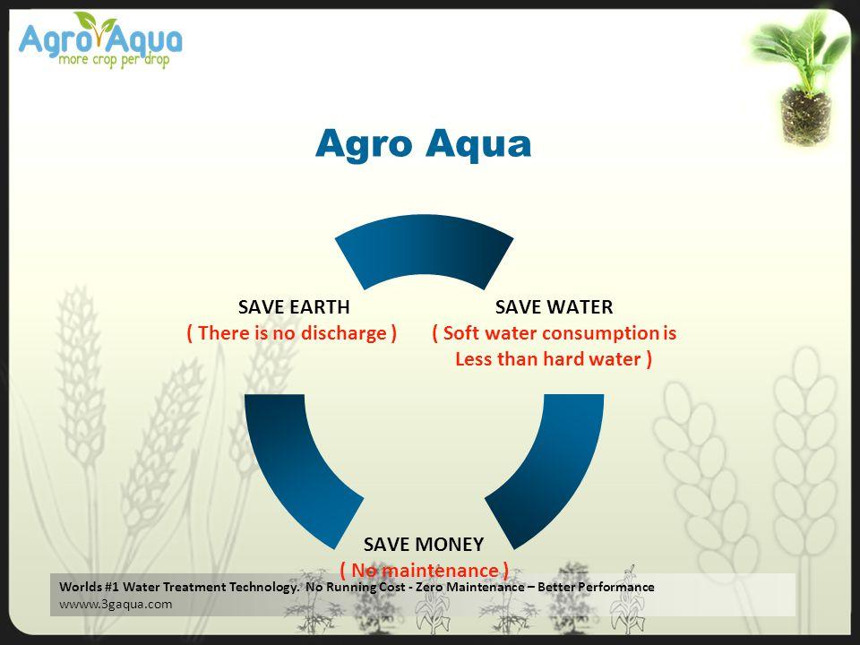 Agro Aqua