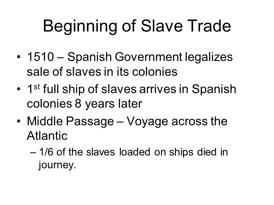 Beginning of Slave Trade