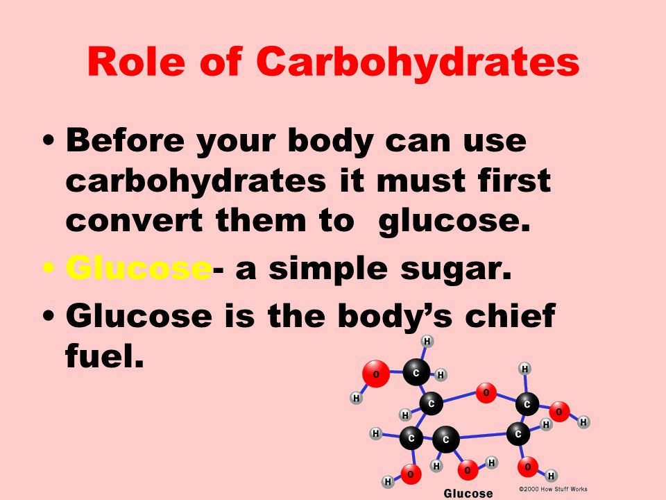 Role of Carbohydrates Before your body can use carbohydrates it must first convert them to glucose.