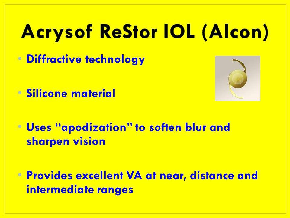 Acrysof ReStor IOL (Alcon)