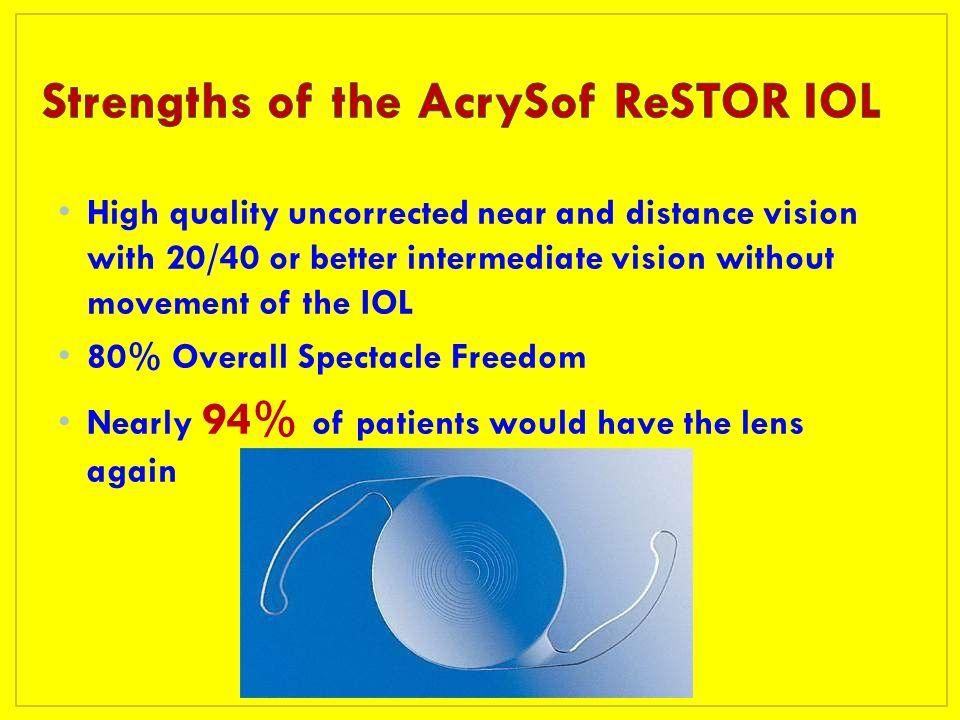 Strengths of the AcrySof ReSTOR IOL