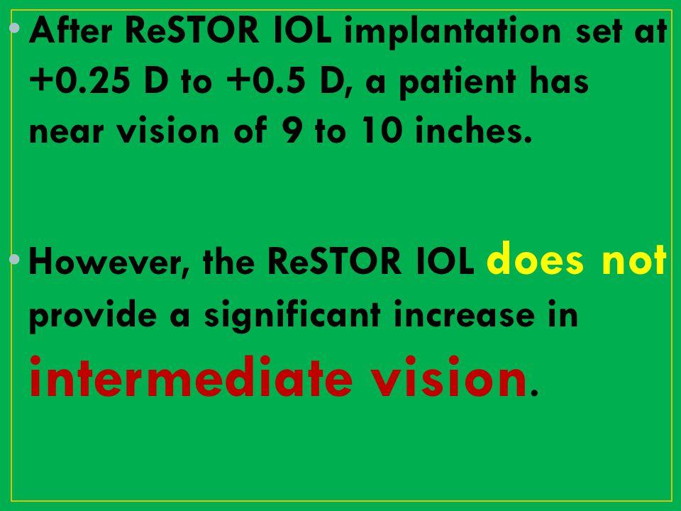 After ReSTOR IOL implantation set at +0. 25 D to +0