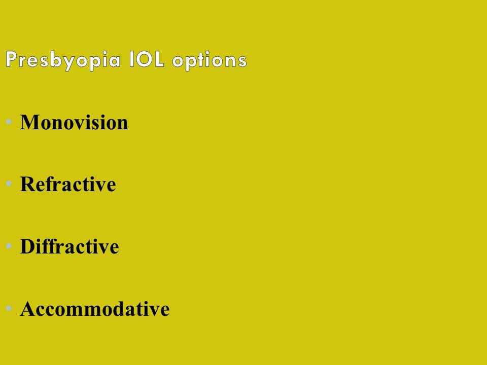 Presbyopia IOL options