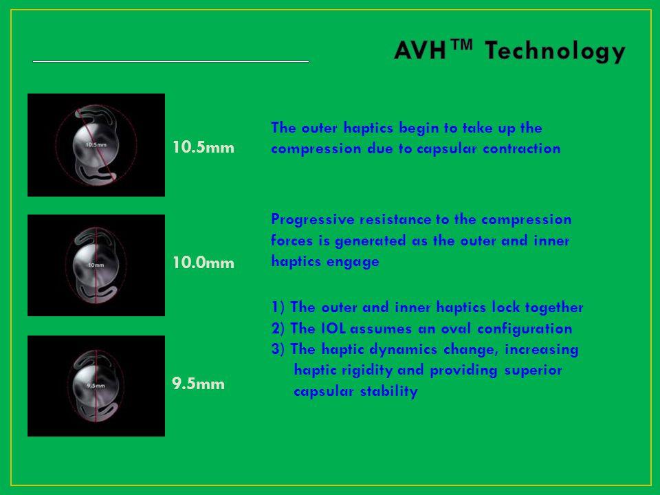 AVH™ Technology 10.5mm 10.0mm 9.5mm