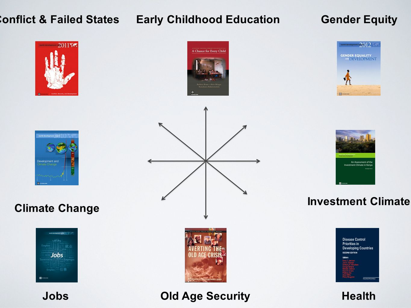 Conflict & Failed States Early Childhood Education
