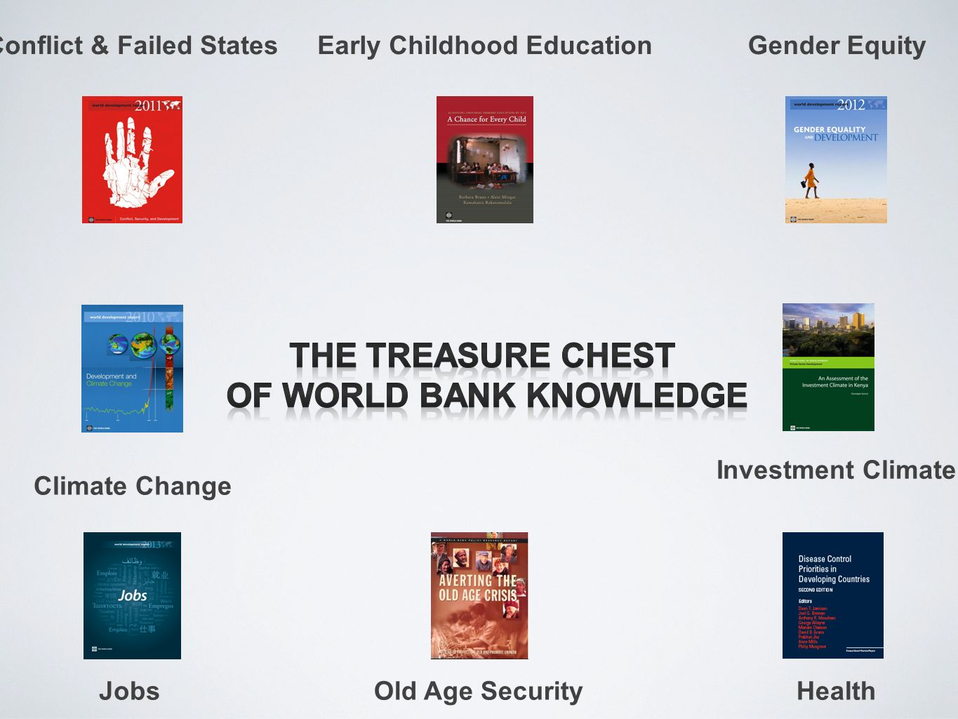 The Treasure Chest of World Bank Knowledge