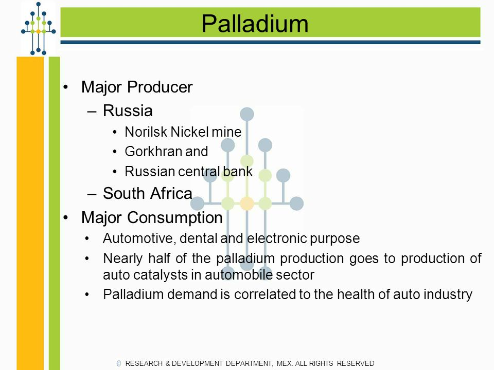 Palladium Major Producer Russia South Africa Major Consumption