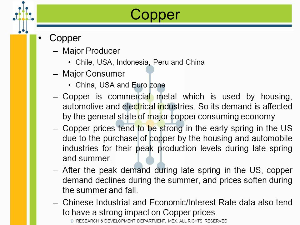 Copper Copper Major Producer Major Consumer