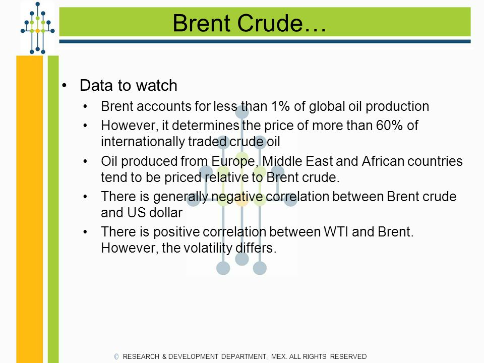 Brent Crude… Data to watch