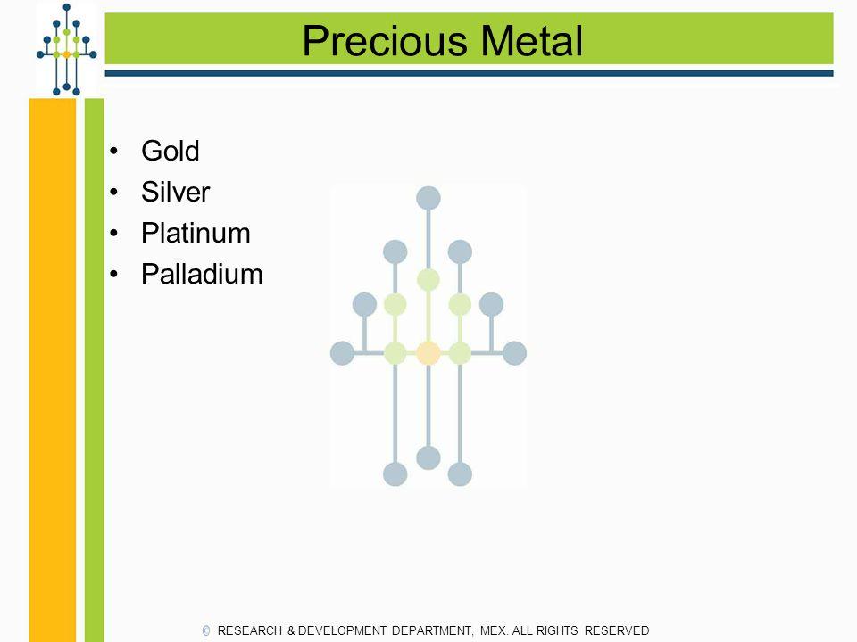 Precious Metal Gold Silver Platinum Palladium