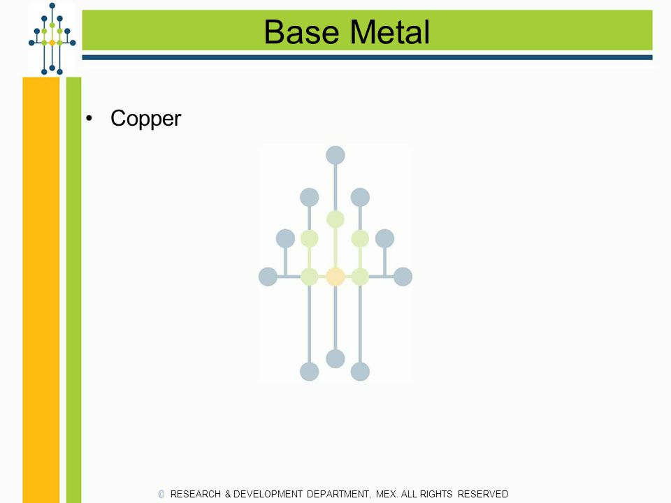 Base Metal Copper RESEARCH & DEVELOPMENT DEPARTMENT, MEX. ALL RIGHTS RESERVED