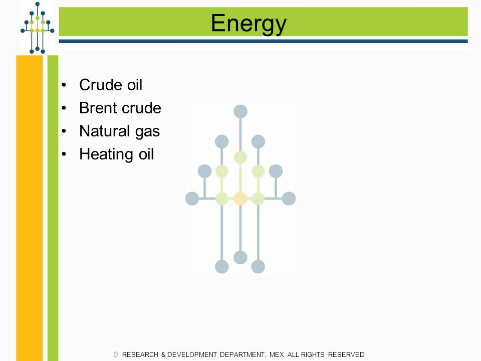 Energy Crude oil Brent crude Natural gas Heating oil