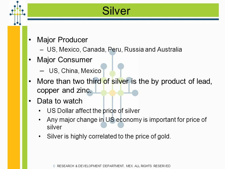 Silver Major Producer Major Consumer US, China, Mexico