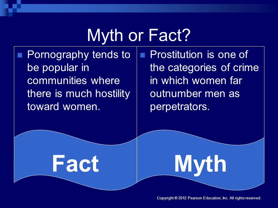 Myth or Fact Pornography tends to be popular in communities where there is much hostility toward women.
