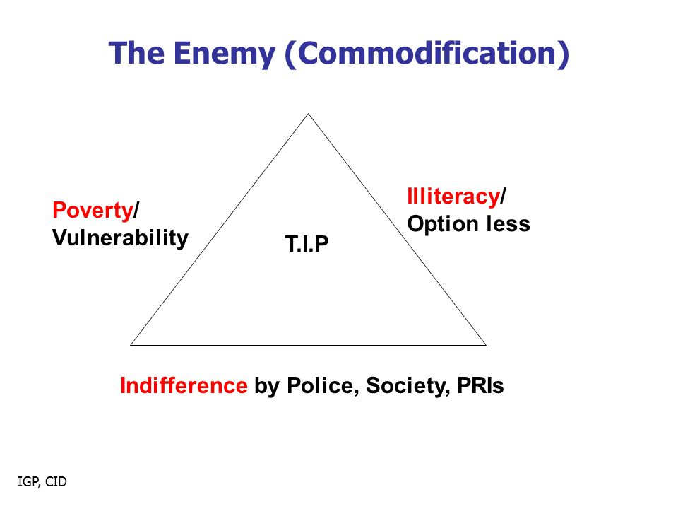 The Enemy (Commodification)