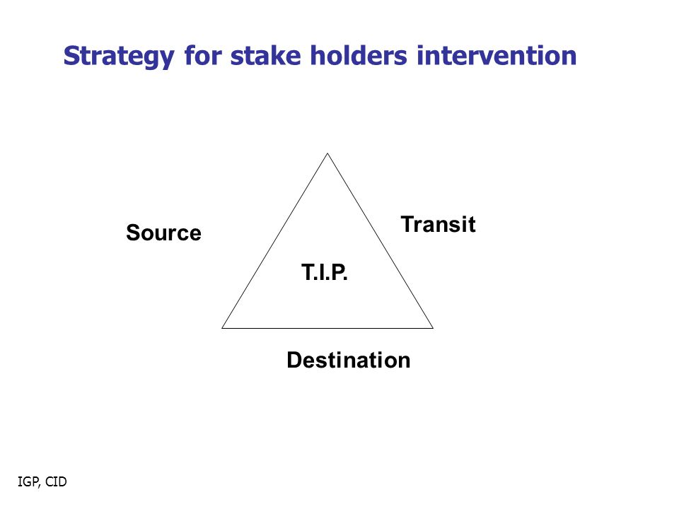 Strategy for stake holders intervention