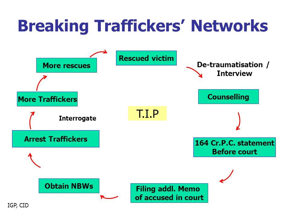 Breaking Traffickers' Networks