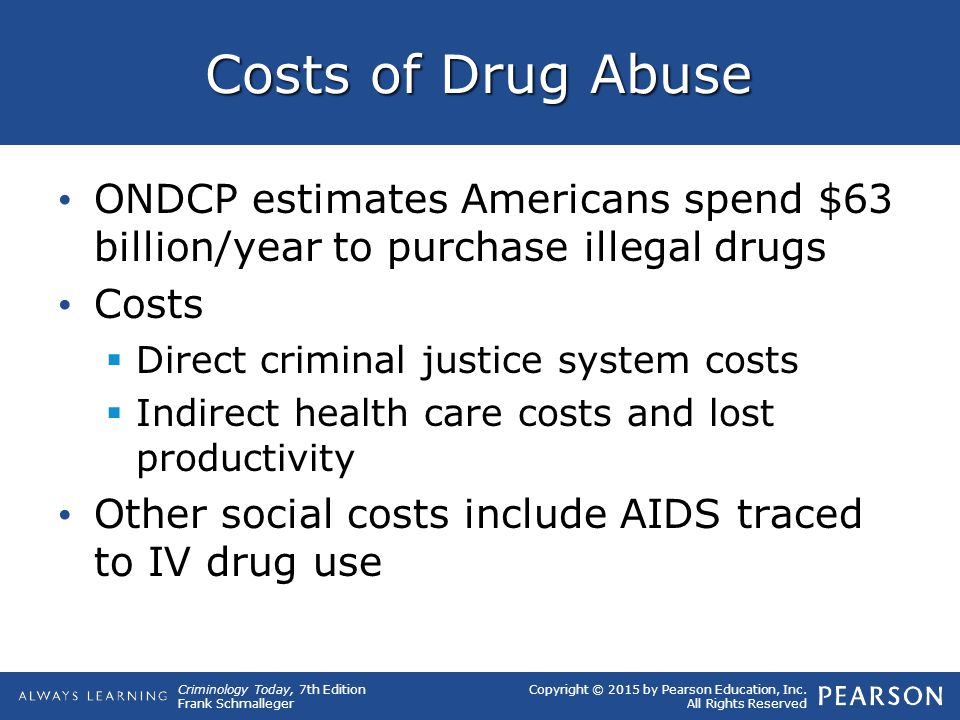 Costs of Drug Abuse ONDCP estimates Americans spend $63 billion/year to purchase illegal drugs. Costs.