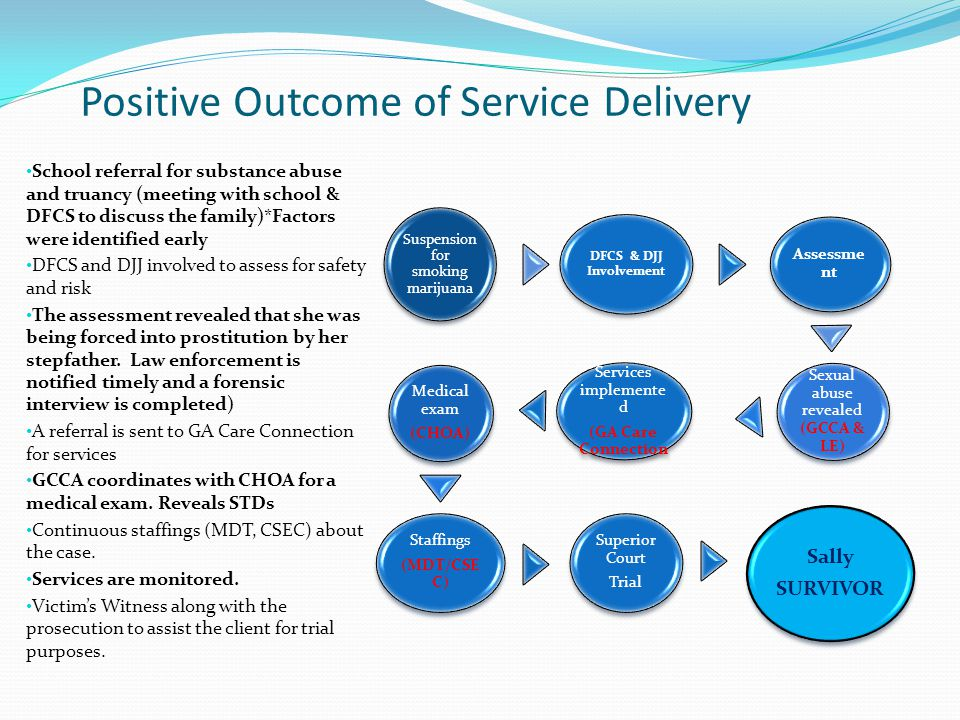 Positive Outcome of Service Delivery