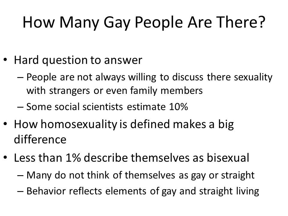 How Many Gay People Are There