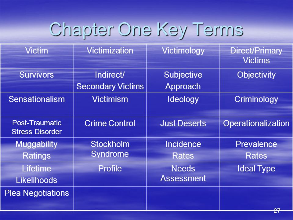 Chapter One Key Terms Victim Victimization Victimology