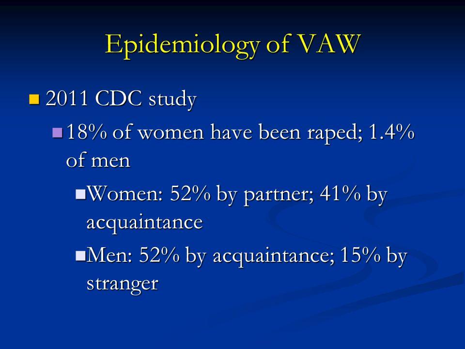 Epidemiology of VAW 2011 CDC study