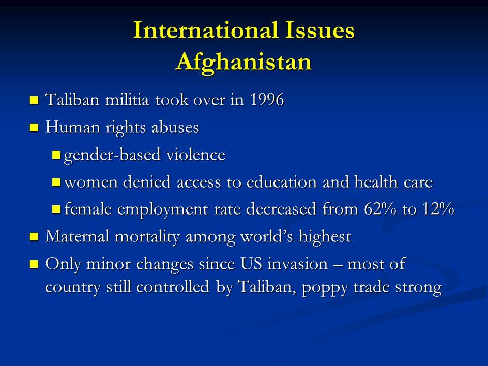 International Issues Afghanistan