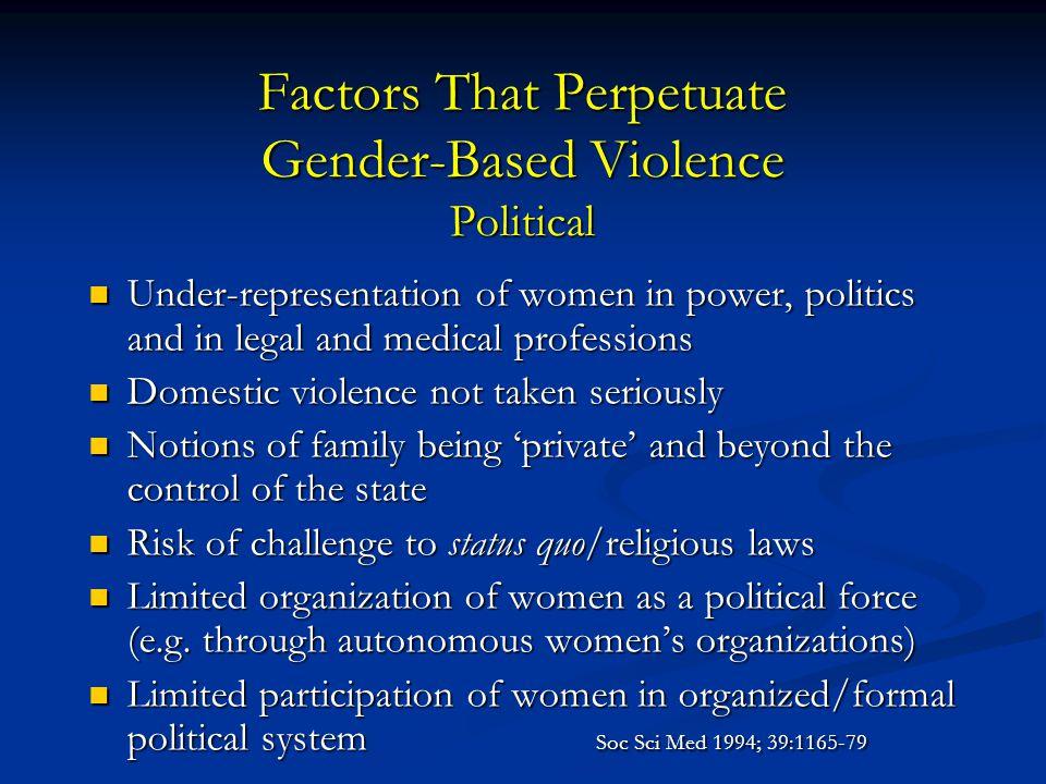 Factors That Perpetuate Gender-Based Violence Political