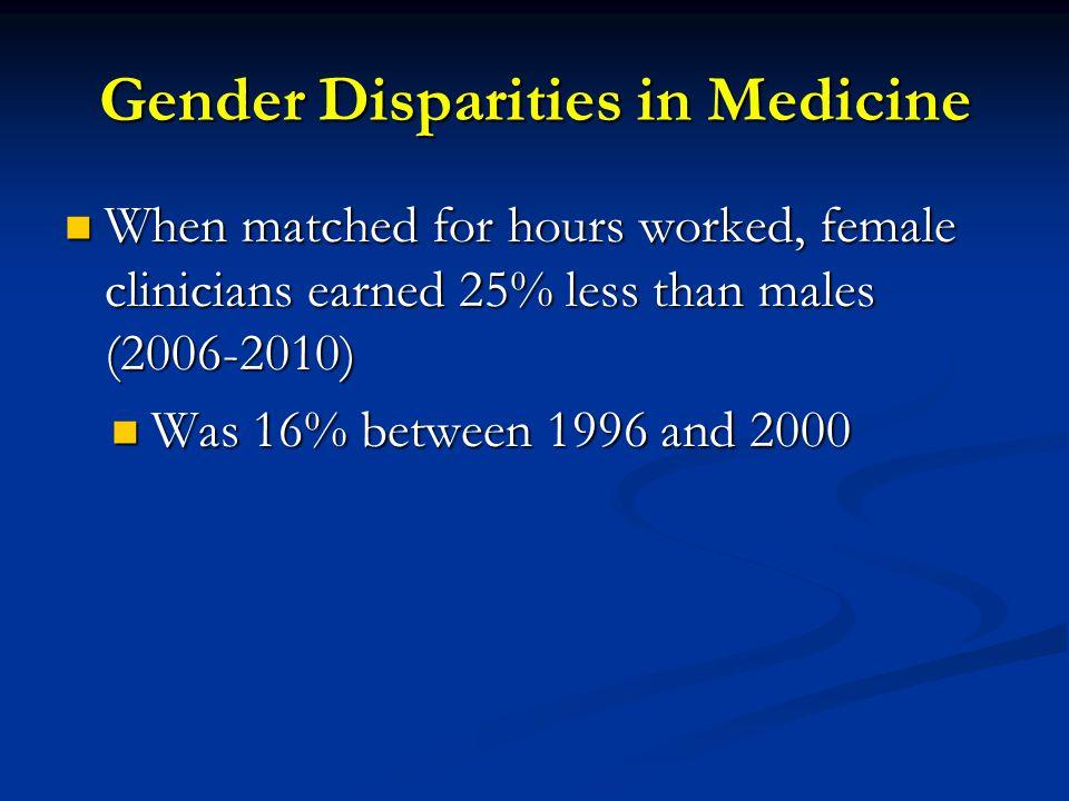 Gender Disparities in Medicine